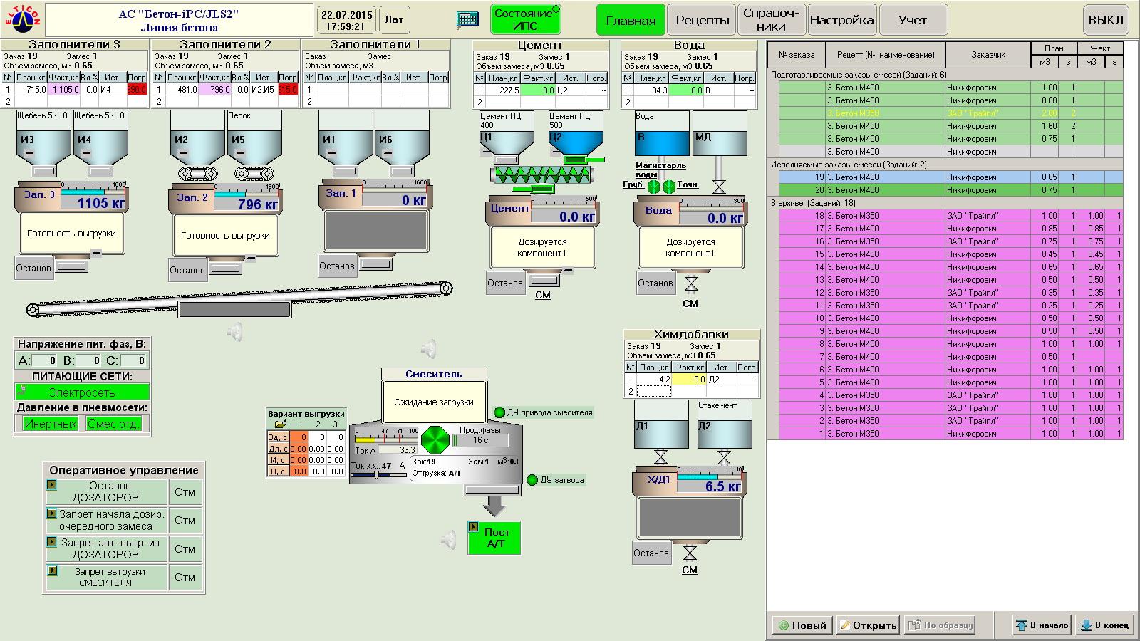 Запуск автоматизированной системы управления технологическим процессом приготовления бетонных и растворных смесей