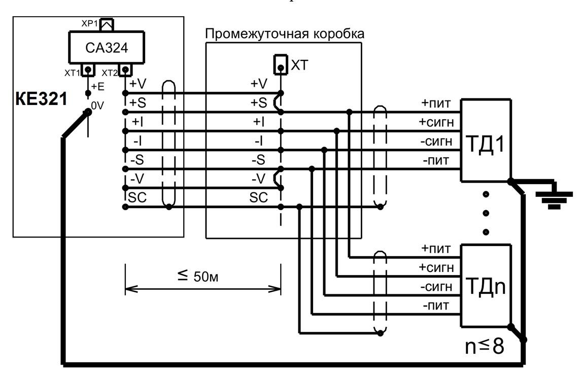 Схема подключения нескольких тензодатчиков силоизмери-тельной системы весов или дозатора.